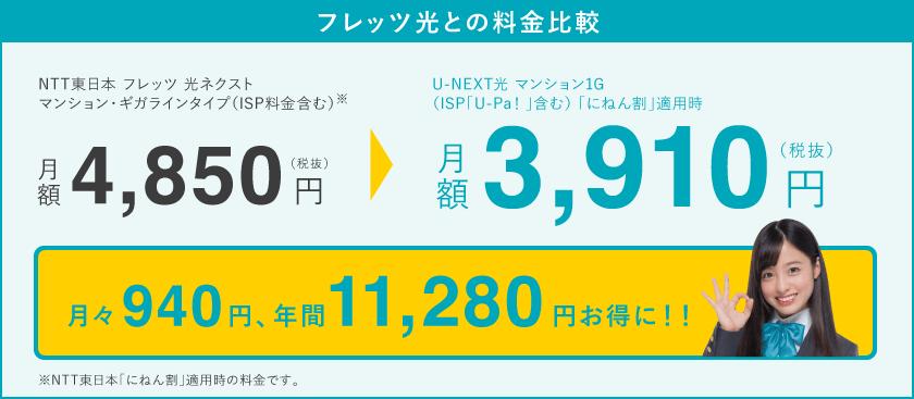 U-NEXT光のマンション料金