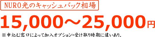 nuro-hikari-cash