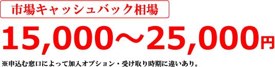 NTT西日本のキャッシュバック