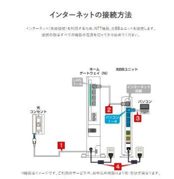 無線 ルーター 光 ソフトバンク