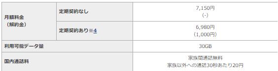 ギガホプランの料金内訳