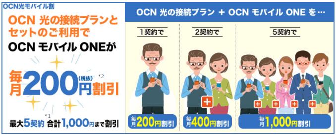OCNモバイルONEの仕組み