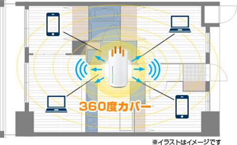 L02 高感度アンテナ