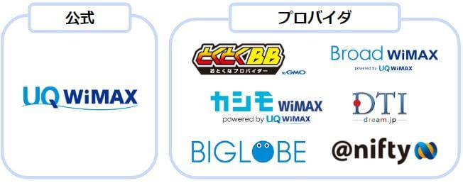 UQ WiMAXとプロバイダの種類