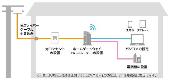 光ファイバーのイメージ図