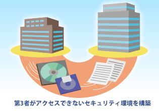 VPNで第3者がアクセスできないセキュリティ環境を構築