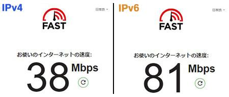 IPv4とipv6の差
