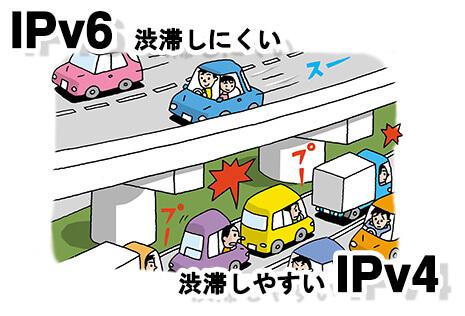 IPv6とIPv4の違い